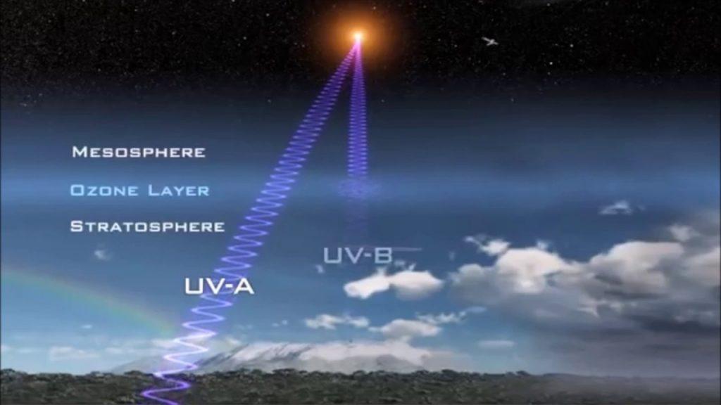 Rayos Ultravioleta: ¿Por qué son peligrosos?