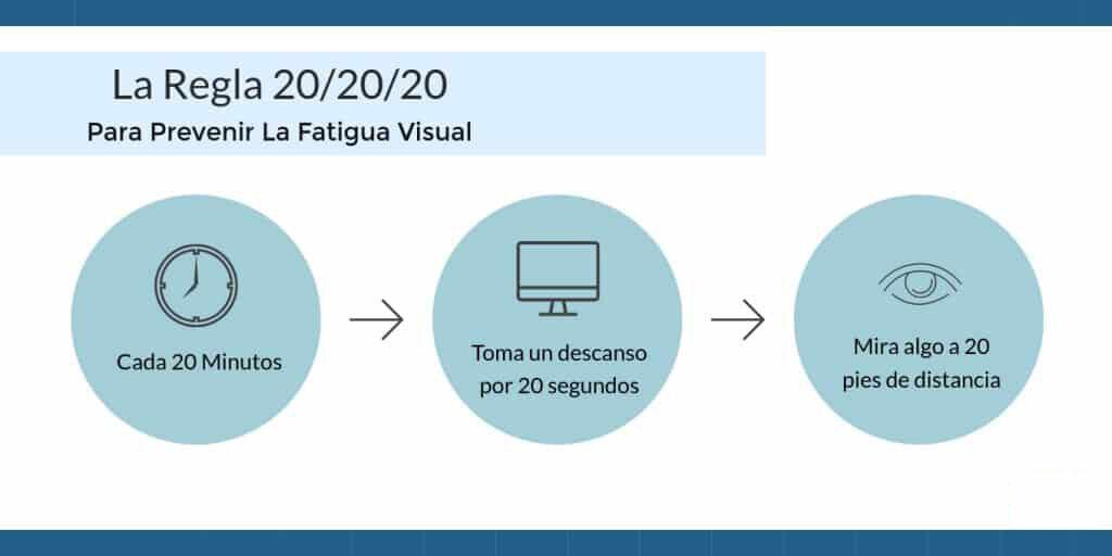La regla 20-20-20 para prevenir la fatiga ocular